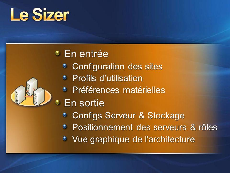 En entrée Configuration des sites Profils d'utilisation Préférences matérielles En sortie Configs Serveur & Stockage Positionnement des serveurs & rôl