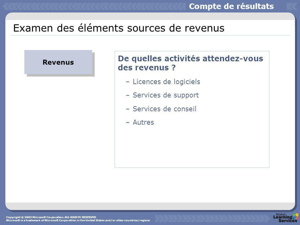 Examen des éléments sources de revenus Revenus De quelles activités attendez-vous des revenus .