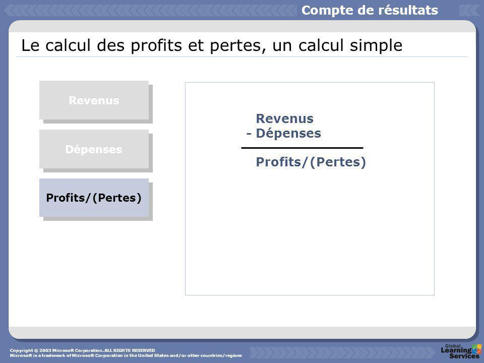 Le calcul des profits et pertes, un calcul simple Revenus Profits/(Pertes) Dépenses Compte de résultats Revenus -Dépenses Profits/(Pertes) Copyright © 2003 Microsoft Corporation.