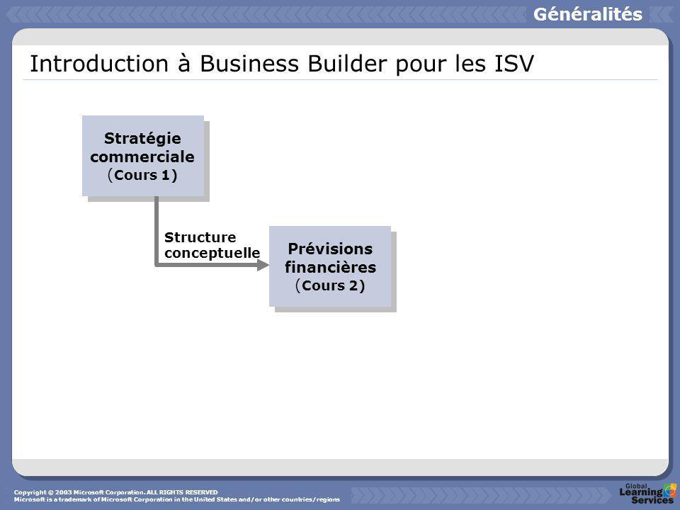 Introduction à Business Builder pour les ISV Structure conceptuelle Stratégie commerciale ( Cours 1) Prévisions financières ( Cours 2) Généralités Copyright © 2003 Microsoft Corporation.