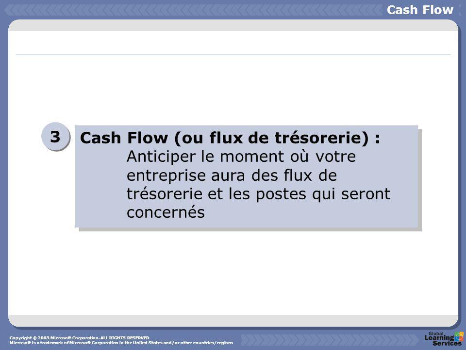 Cash Flow (ou flux de trésorerie) : Anticiper le moment où votre entreprise aura des flux de trésorerie et les postes qui seront concernés 3 3 Cash Flow Copyright © 2003 Microsoft Corporation.
