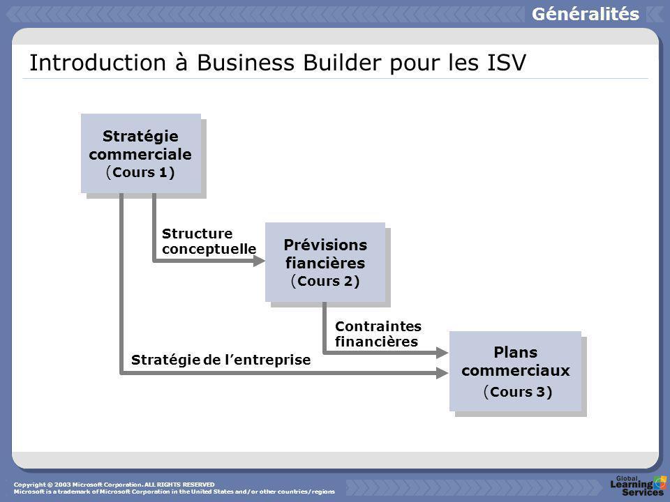 Introduction à Business Builder pour les ISV Structure conceptuelle Contraintes financières Stratégie de l'entreprise Stratégie commerciale ( Cours 1) Prévisions fiancières ( Cours 2) Plans commerciaux ( Cours 3) Plans commerciaux ( Cours 3) Généralités Copyright © 2003 Microsoft Corporation.