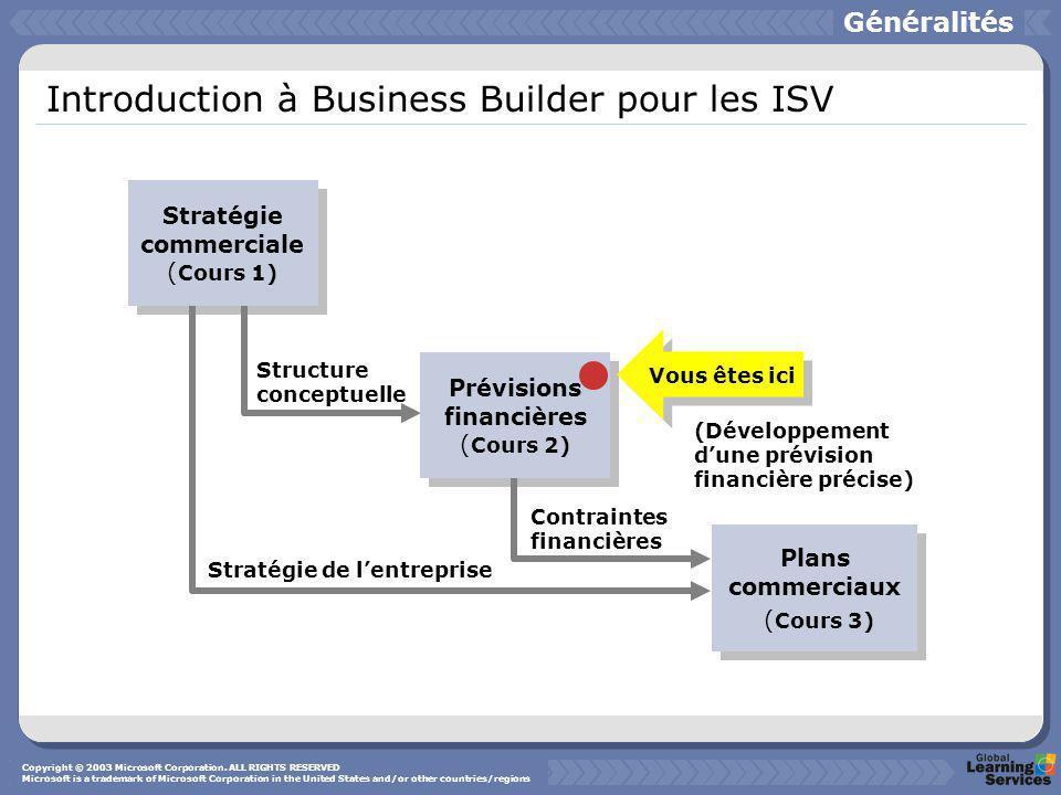 Introduction à Business Builder pour les ISV Structure conceptuelle Contraintes financières Stratégie de l'entreprise Stratégie commerciale ( Cours 1) Prévisions financières ( Cours 2) Plans commerciaux ( Cours 3) Plans commerciaux ( Cours 3) Vous êtes ici (Développement d'une prévision financière précise) Généralités Copyright © 2003 Microsoft Corporation.