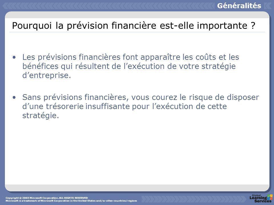 Pourquoi la prévision financière est-elle importante .