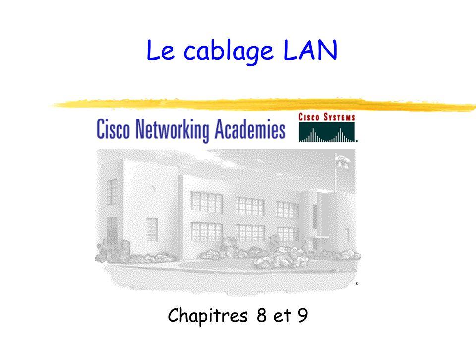 Le cablage LAN Copyright, 1996 © Dale Carnegie & Associates, Inc. Chapitres 8 et 9 *