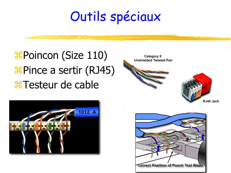 Les outils du cablage zLunettes de sécurité zGuide cable zMetre pour mesurer zScie electrique/perceuse zCouteau, cutter zVelcro, adhésif zAspirateur