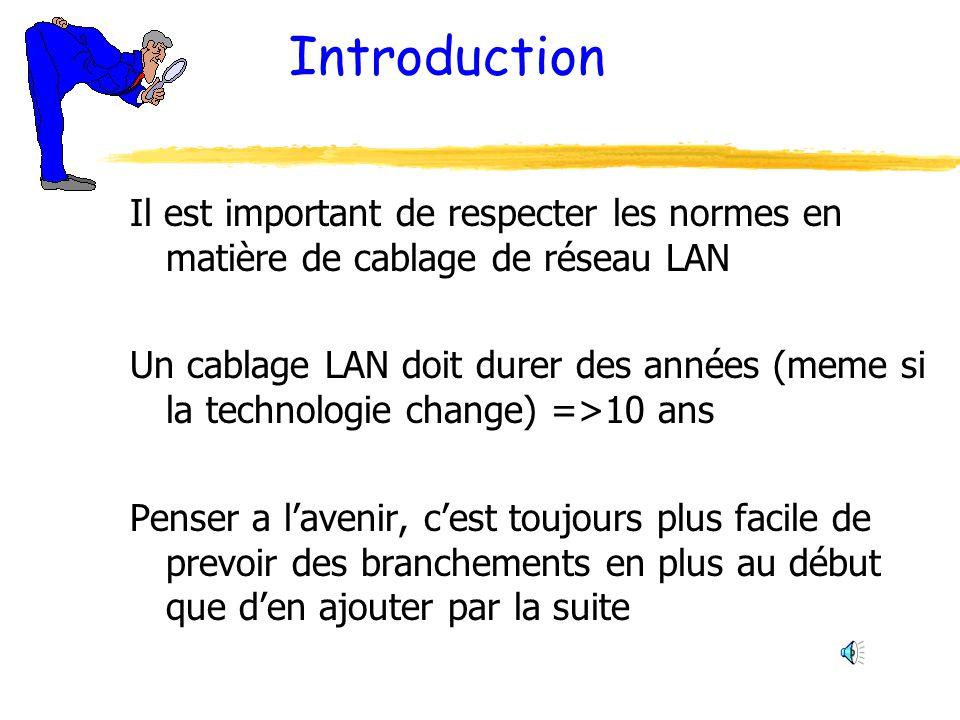 Introduction Il est important de respecter les normes en matière de cablage de réseau LAN Un cablage LAN doit durer des années (meme si la technologie change) =>10 ans Penser a l'avenir, c'est toujours plus facile de prevoir des branchements en plus au début que d'en ajouter par la suite