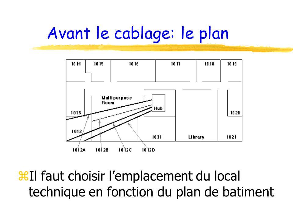 Avant le cablage: le plan zIl faut choisir l'emplacement du local technique en fonction du plan de batiment