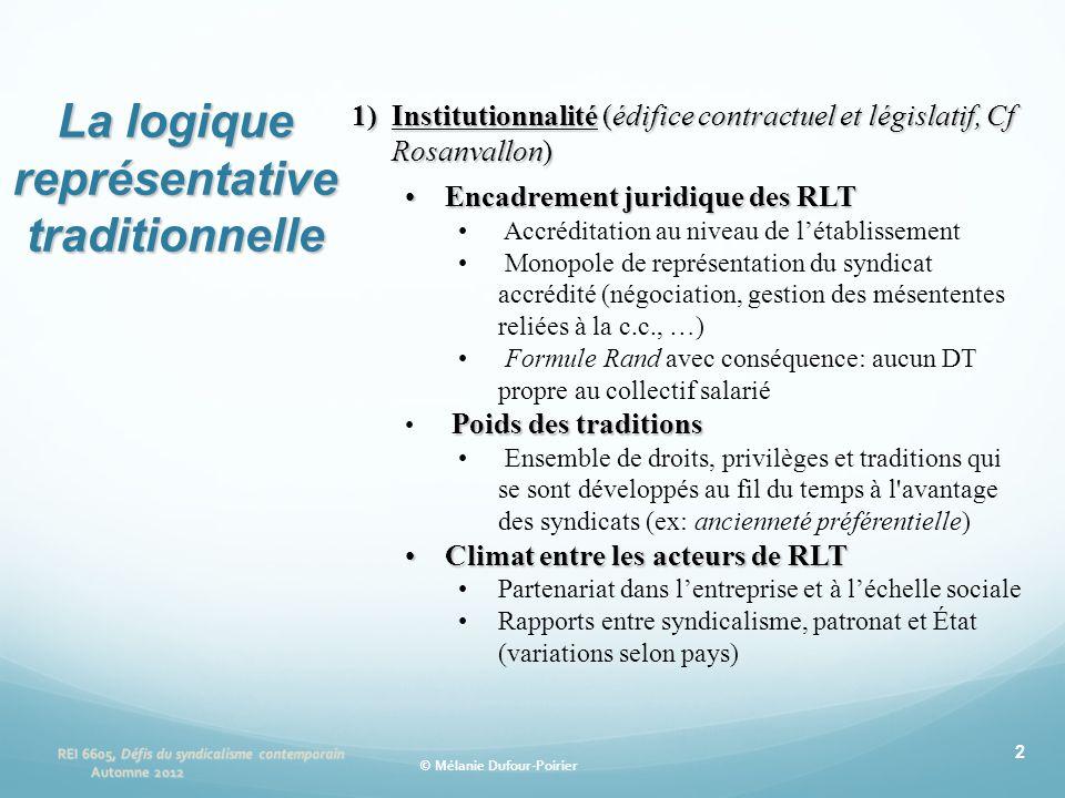 2 1)Institutionnalité (édifice contractuel et législatif, Cf Rosanvallon) •Encadrement juridique des RLT • Accréditation au niveau de l'établissement