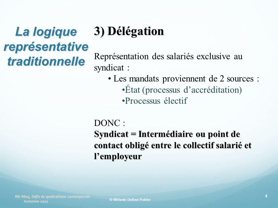 La logique représentative traditionnelle 4 3) Délégation Représentation des salariés exclusive au syndicat : • Les mandats proviennent de 2 sources :