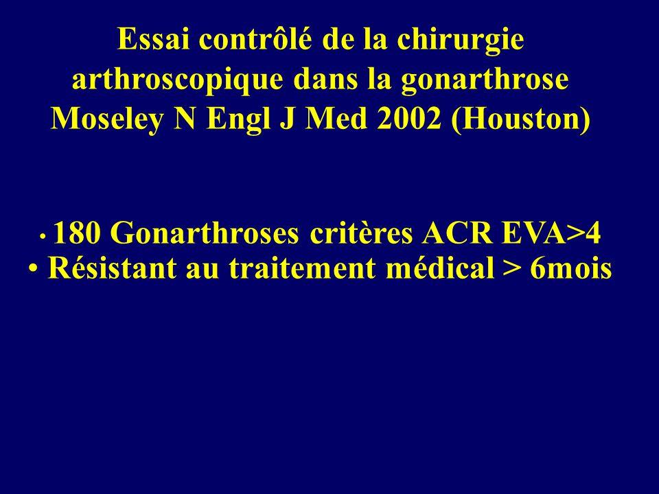 Essai contrôlé de la chirurgie arthroscopique dans la gonarthrose Moseley N Engl J Med 2002 (Houston) • 180 Gonarthroses critères ACR EVA>4 • Résistant au traitement médical > 6mois