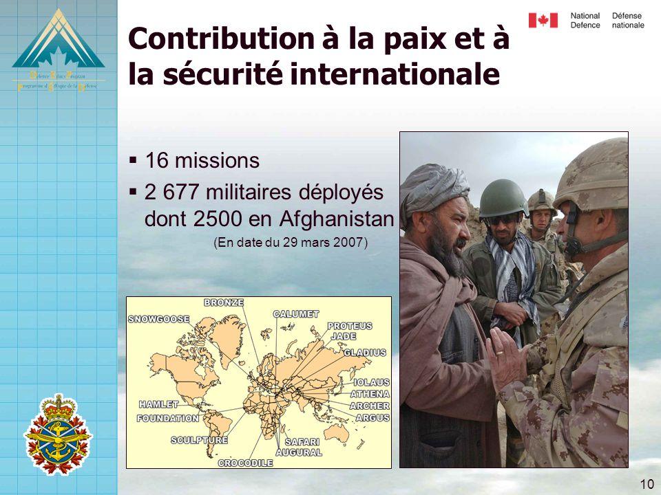 10 Contribution à la paix et à la sécurité internationale  16 missions  2 677 militaires déployés dont 2500 en Afghanistan (En date du 29 mars 2007)