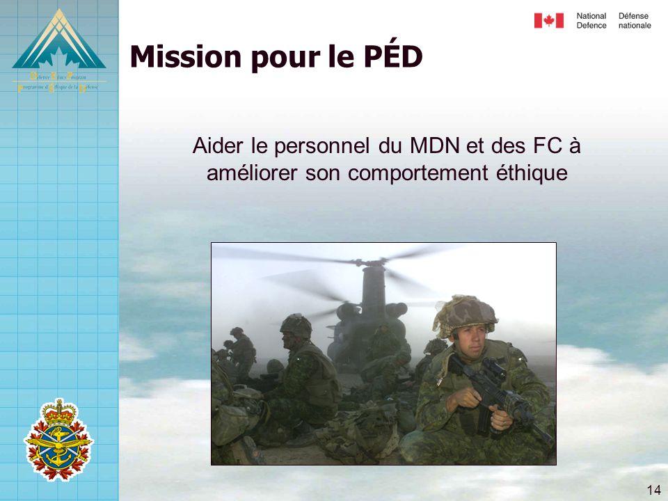 14 Mission pour le PÉD Aider le personnel du MDN et des FC à améliorer son comportement éthique