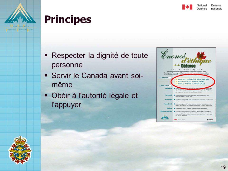 19 Principes  Respecter la dignité de toute personne  Servir le Canada avant soi- même  Obéir à l autorité légale et l appuyer