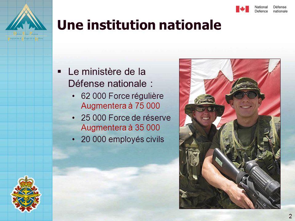 2 Une institution nationale  Le ministère de la Défense nationale : •62 000 Force régulière Augmentera à 75 000 •25 000 Force de réserve Augmentera à 35 000 •20 000 employés civils