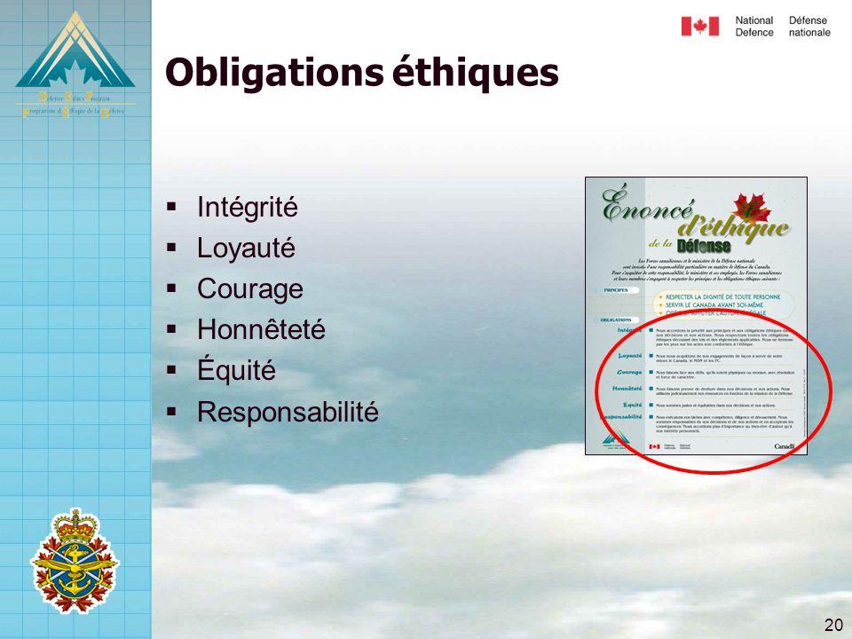 20 Obligations éthiques  Intégrité  Loyauté  Courage  Honnêteté  Équité  Responsabilité