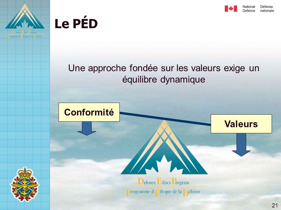 21 Le PÉD Une approche fondée sur les valeurs exige un équilibre dynamique Conformité Valeurs