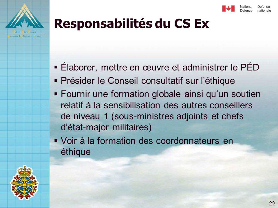 22 Responsabilités du CS Ex  Élaborer, mettre en œuvre et administrer le PÉD  Présider le Conseil consultatif sur l'éthique  Fournir une formation
