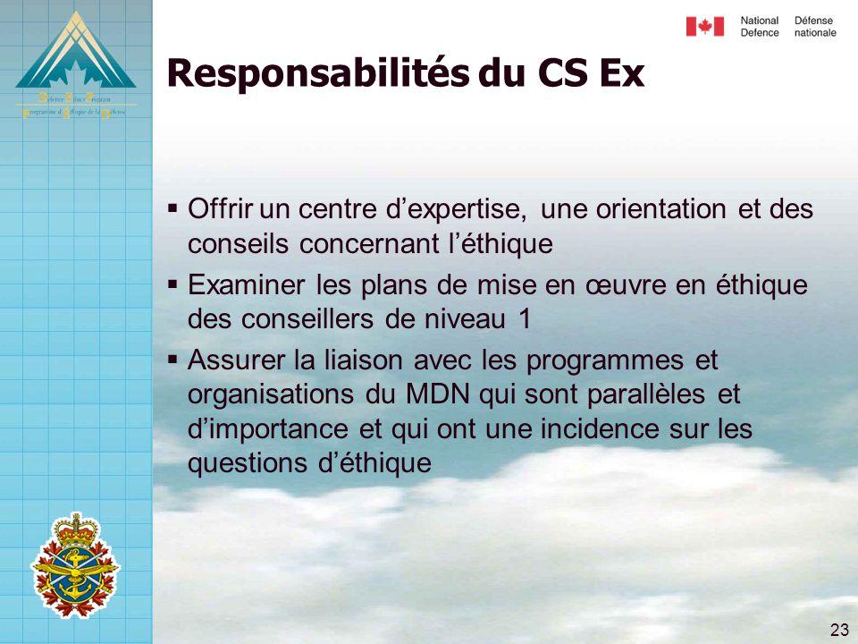 23 Responsabilités du CS Ex  Offrir un centre d'expertise, une orientation et des conseils concernant l'éthique  Examiner les plans de mise en œuvre en éthique des conseillers de niveau 1  Assurer la liaison avec les programmes et organisations du MDN qui sont parallèles et d'importance et qui ont une incidence sur les questions d'éthique