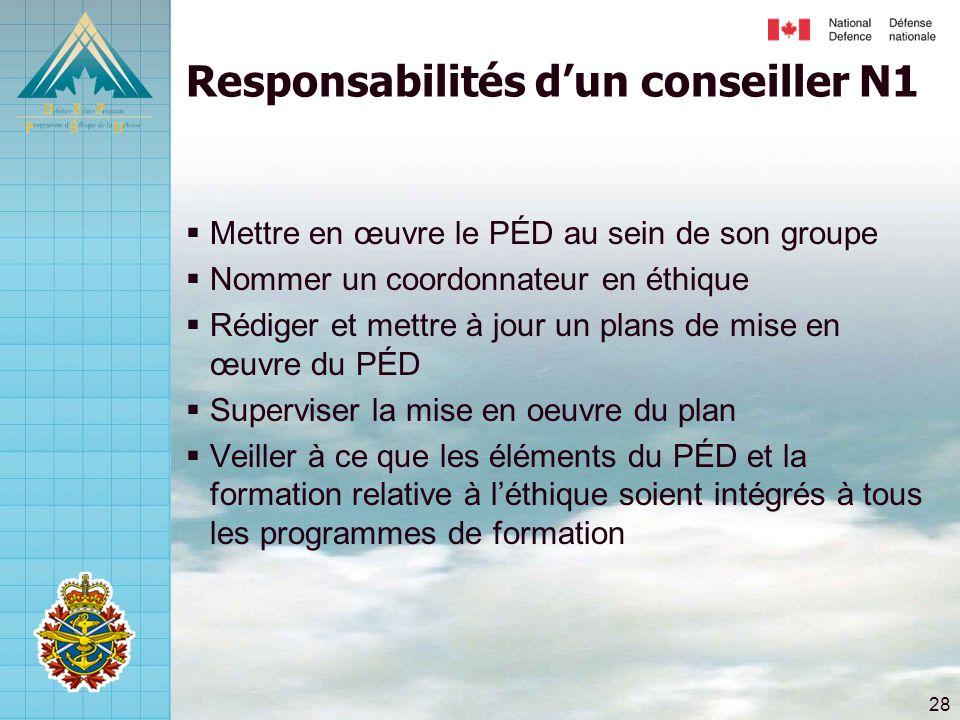 28 Responsabilités d'un conseiller N1  Mettre en œuvre le PÉD au sein de son groupe  Nommer un coordonnateur en éthique  Rédiger et mettre à jour u