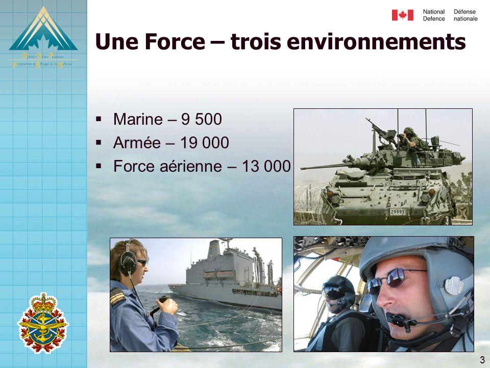 3 Une Force – trois environnements  Marine – 9 500  Armée – 19 000  Force aérienne – 13 000