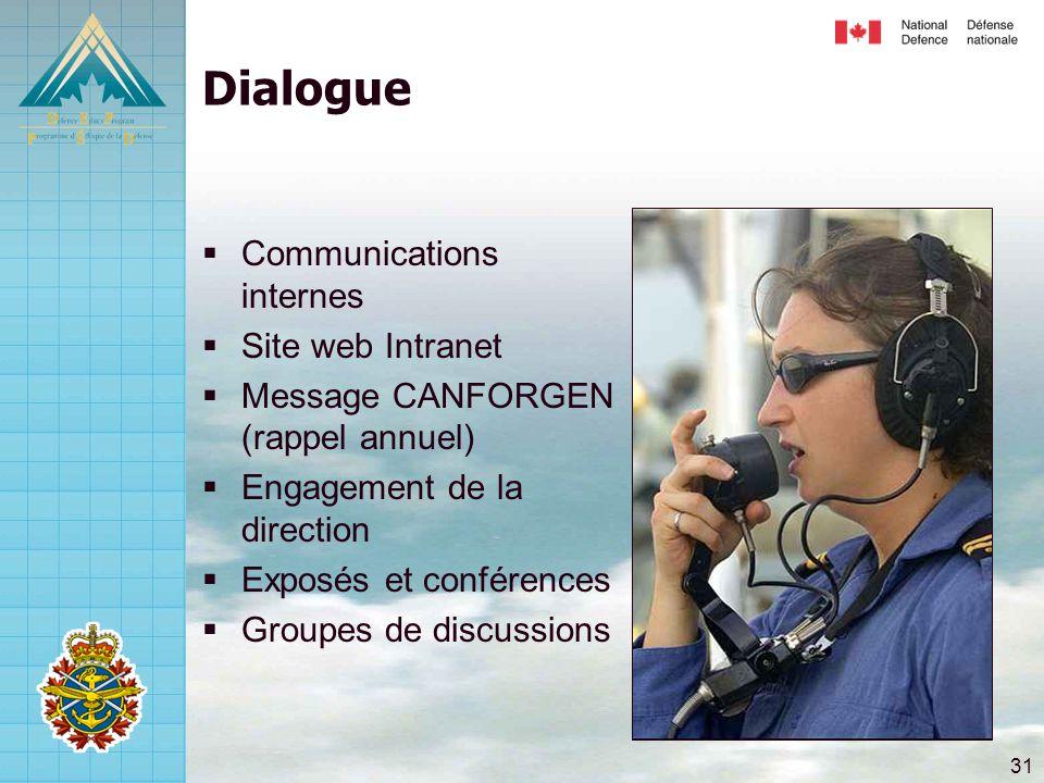31 Dialogue  Communications internes  Site web Intranet  Message CANFORGEN (rappel annuel)  Engagement de la direction  Exposés et conférences  Groupes de discussions