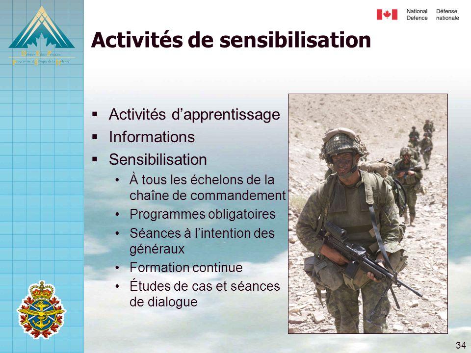 34 Activités de sensibilisation  Activités d'apprentissage  Informations  Sensibilisation •À tous les échelons de la chaîne de commandement •Progra