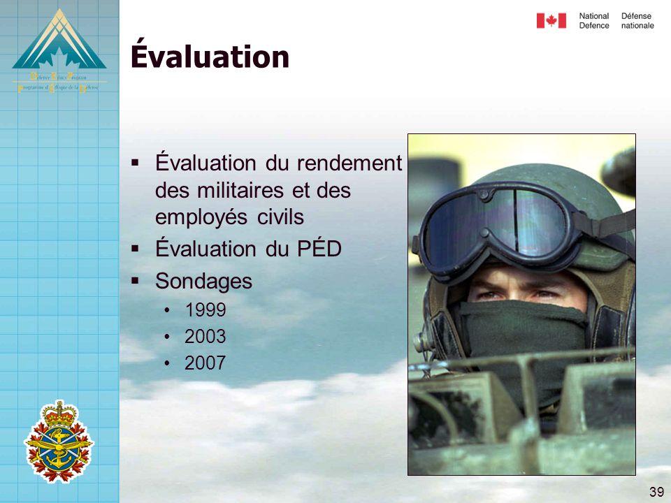 39 Évaluation  Évaluation du rendement des militaires et des employés civils  Évaluation du PÉD  Sondages •1999 •2003 •2007