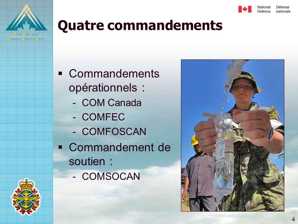 4 Quatre commandements  Commandements opérationnels : -COM Canada -COMFEC -COMFOSCAN  Commandement de soutien : -COMSOCAN