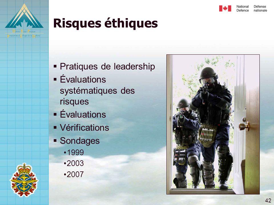 42 Risques éthiques  Pratiques de leadership  Évaluations systématiques des risques  Évaluations  Vérifications  Sondages •1999 •2003 •2007