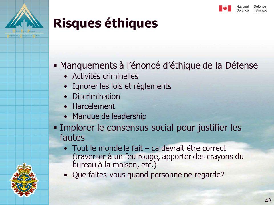 43 Risques éthiques  Manquements à l'énoncé d'éthique de la Défense •Activités criminelles •Ignorer les lois et règlements •Discrimination •Harcèleme