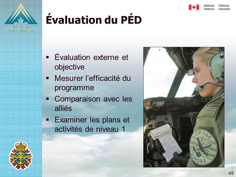 49 Évaluation du PÉD  Évaluation externe et objective  Mesurer l'efficacité du programme  Comparaison avec les alliés  Examiner les plans et activ