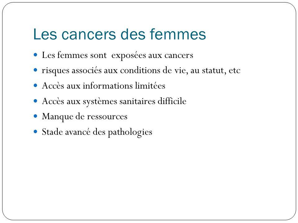 Les cancers des femmes  Les femmes sont exposées aux cancers  risques associés aux conditions de vie, au statut, etc  Accès aux informations limitées  Accès aux systèmes sanitaires difficile  Manque de ressources  Stade avancé des pathologies