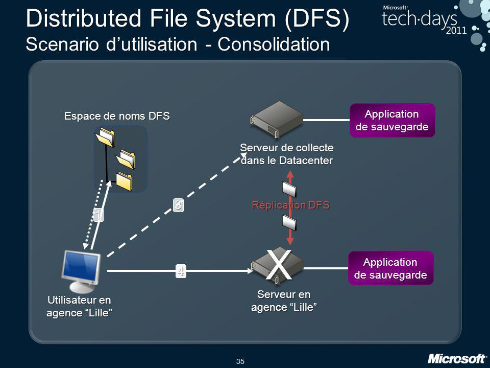 35 Utilisateur en agence Lille Serveur de collecte dans le Datacenter Espace de noms DFS Réplication DFS Serveur en agence Lille 1 2 3 4 Application de sauvegarde Application Distributed File System (DFS) Scenario d'utilisation - Consolidation X