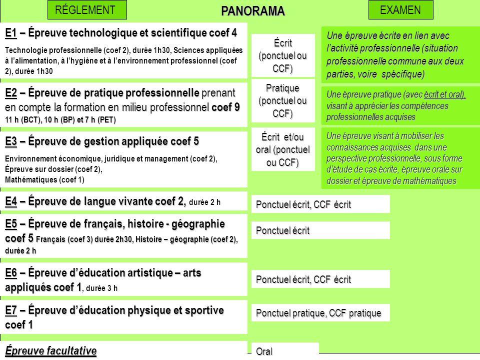 E1 – Épreuve technologique et scientifique coef 4 Technologie professionnelle (coef 2), durée 1h30, Sciences appliquées à l'alimentation, à l'hygiène