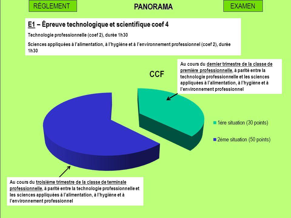 E1 – Épreuve technologique et scientifique coef 4 Technologie professionnelle (coef 2), durée 1h30 Sciences appliquées à l'alimentation, à l'hygiène e