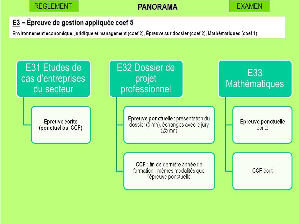 RÉGLEMENTEXAMENPANORAMA E31 Etudes de cas d'entreprises du secteur Epreuve écrite (ponctuel ou CCF) E32 Dossier de projet professionnel Epreuve ponctu