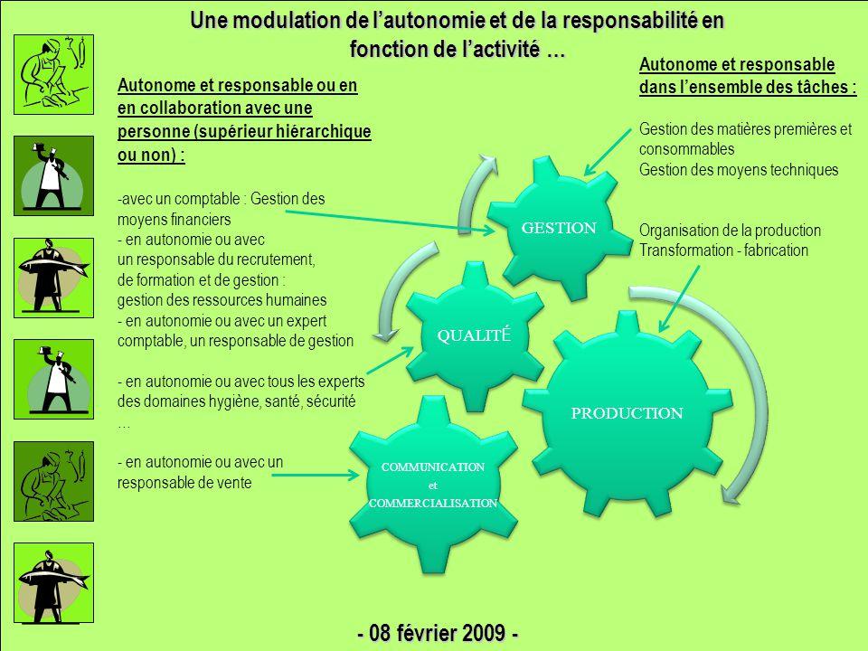 Une modulation de l'autonomie et de la responsabilité en fonction de l'activité … PRODUCTION QUALIT É GESTION COMMUNICATION et COMMERCIALISATION Auton
