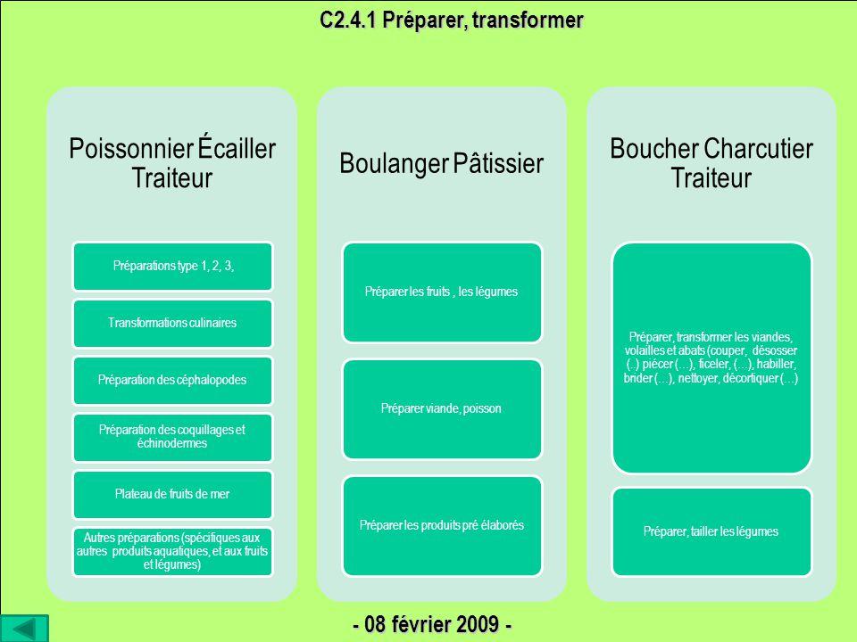 C2.4.1 Préparer, transformer Poissonnier Écailler Traiteur Préparations type 1, 2, 3,Transformations culinairesPréparation des céphalopodes Préparatio