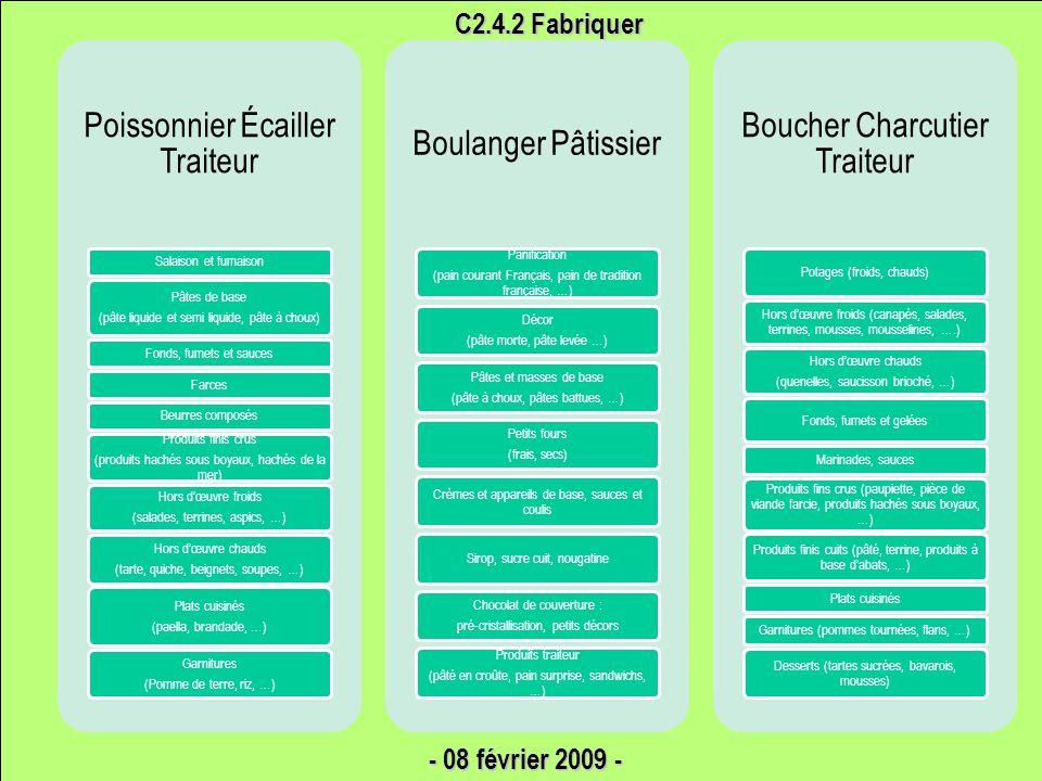 C2.4.2 Fabriquer Poissonnier Écailler Traiteur Salaison et fumaison Pâtes de base (pâte liquide et semi liquide, pâte à choux) Fonds, fumets et sauces