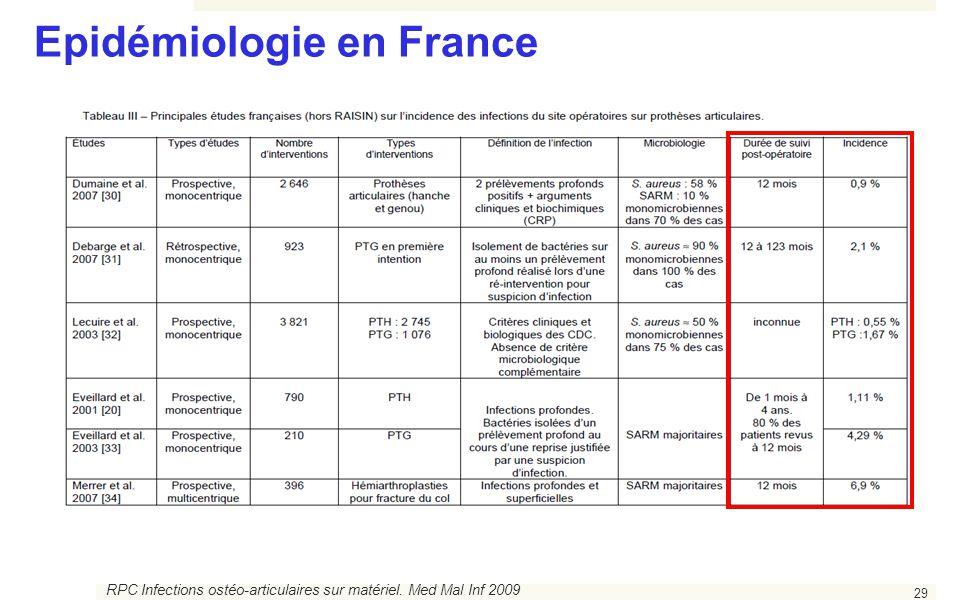 29 Epidémiologie en France RPC Infections ostéo-articulaires sur matériel. Med Mal Inf 2009