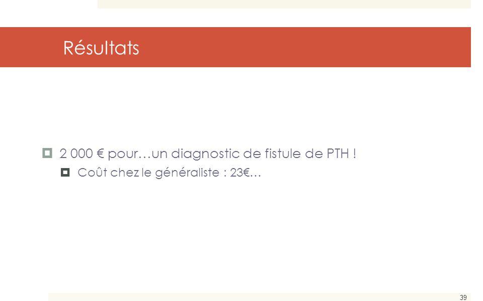 39 Résultats  2 000 € pour…un diagnostic de fistule de PTH !  Coût chez le généraliste : 23€…
