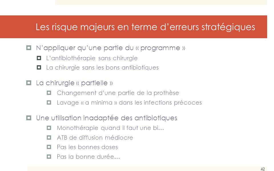 42 Les risque majeurs en terme d'erreurs stratégiques  N'appliquer qu'une partie du « programme »  L'antibiothérapie sans chirurgie  La chirurgie s