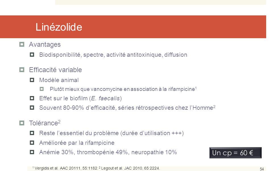 54 Linézolide  Avantages  Biodisponibilité, spectre, activité antitoxinique, diffusion  Efficacité variable  Modèle animal  Plutôt mieux que vanc