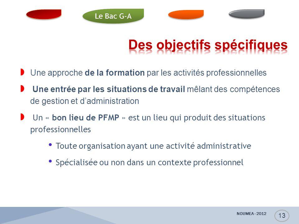  Une approche de la formation par les activités professionnelles  Une entrée par les situations de travail mêlant des compétences de gestion et d'ad