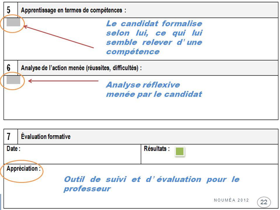 NOUMÉA 2012 22 Le candidat formalise selon lui, ce qui lui semble relever d'une compétence Outil de suivi et d'évaluation pour le professeur Analyse r