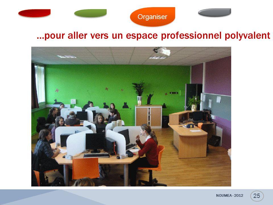 …pour aller vers un espace professionnel polyvalent Organiser NOUMEA - 2012 25