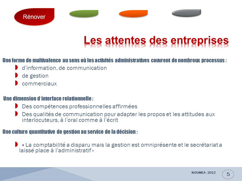 Une forme de multivalence au sens où les activités administratives couvrent de nombreux processus :  d'information, de communication  de gestion  c