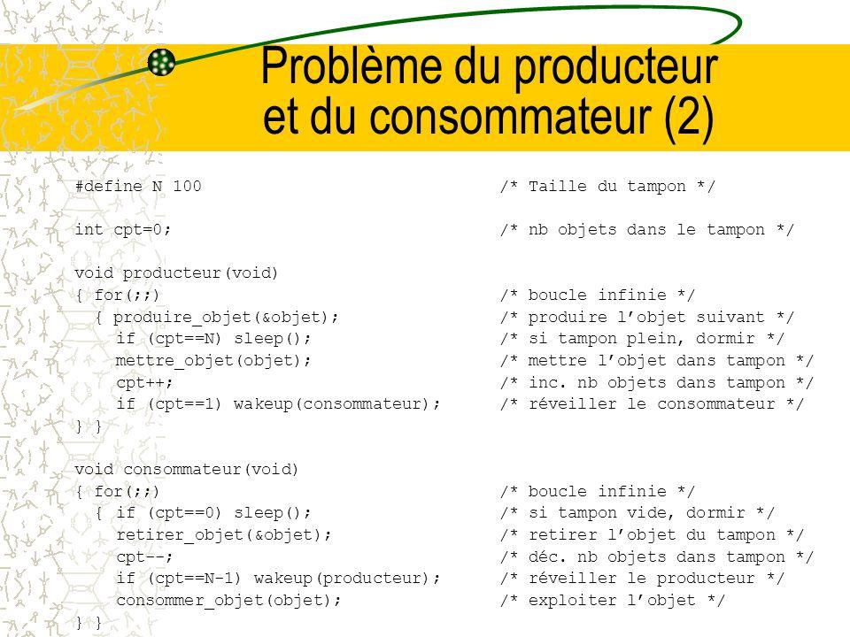 Problème du producteur et du consommateur (1) 2 processus partagent une mémoire tampon fixe –Le producteur met des informations en mémoire –Le consomm