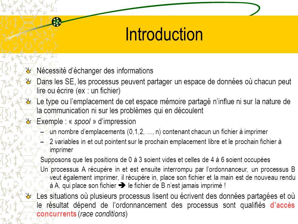 Systèmes d'exploitation La communication inter-processus